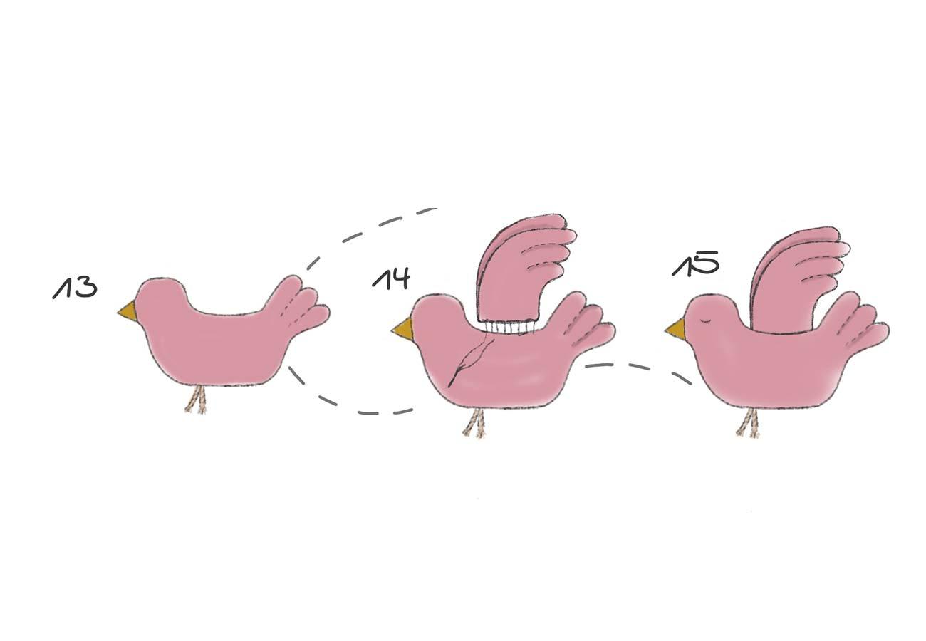[Translate to Englisch:] Nähanleitung Vögelchen: Schritt 13 bis 15